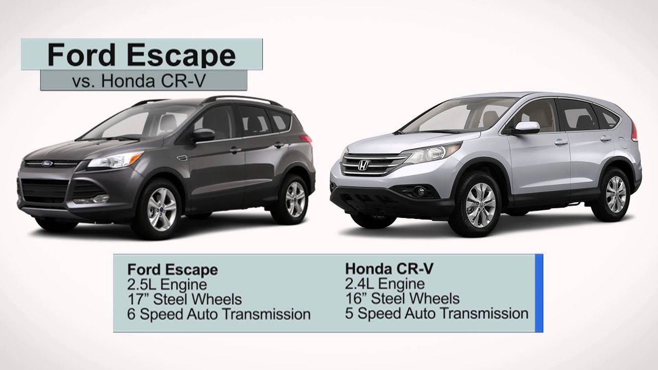 2014 ford escape vs honda cr v