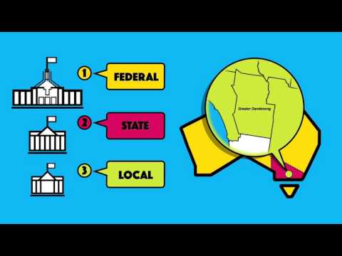 The Role of Local Government | City of Greater Dandenong