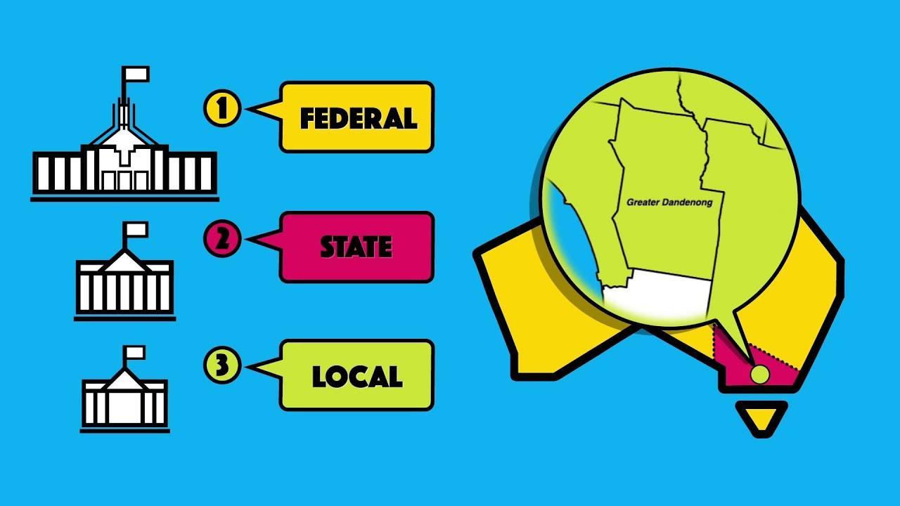Cartoon Government Role