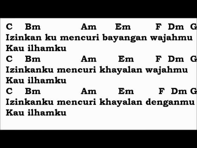 Kau Ilhamku (Youre My Inspiration) ~ Man Bai cover by FlopPuppy (English & Malay Lyrics and Chords)