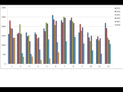 Is Solar Worth It? 18 Months Later With Solar Power
