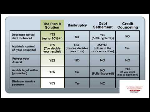 credit-card-debt-discharge