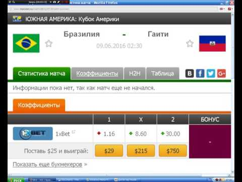 Brazil - Haiti. Sport prediction.