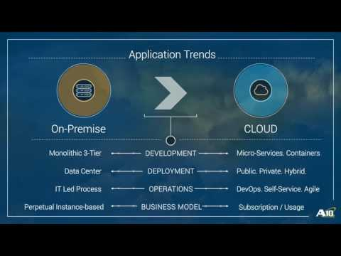 Top 5 Requirements for Cloud-Native Application Traffic Management & Security