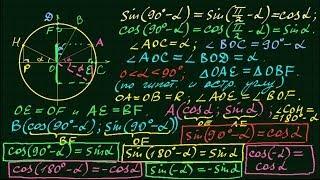 Формулы приведения. Тригонометрия-5