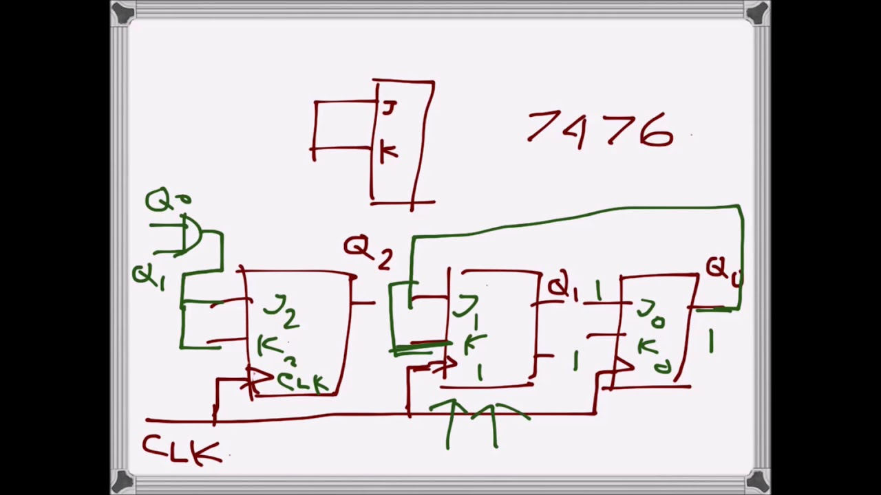 hight resolution of digital electronics mod 6 counter with t jk flip flop
