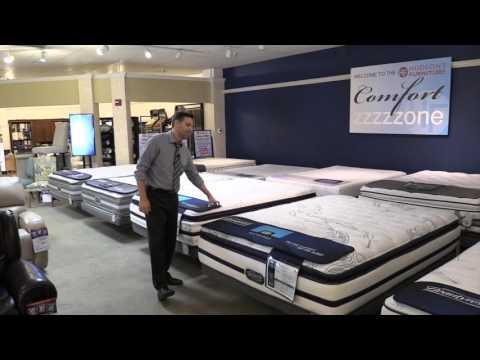 mattress-hudson's-furniture,-dream-machine,-king-size,-queen-size,-full-size-simmons-beautyrest