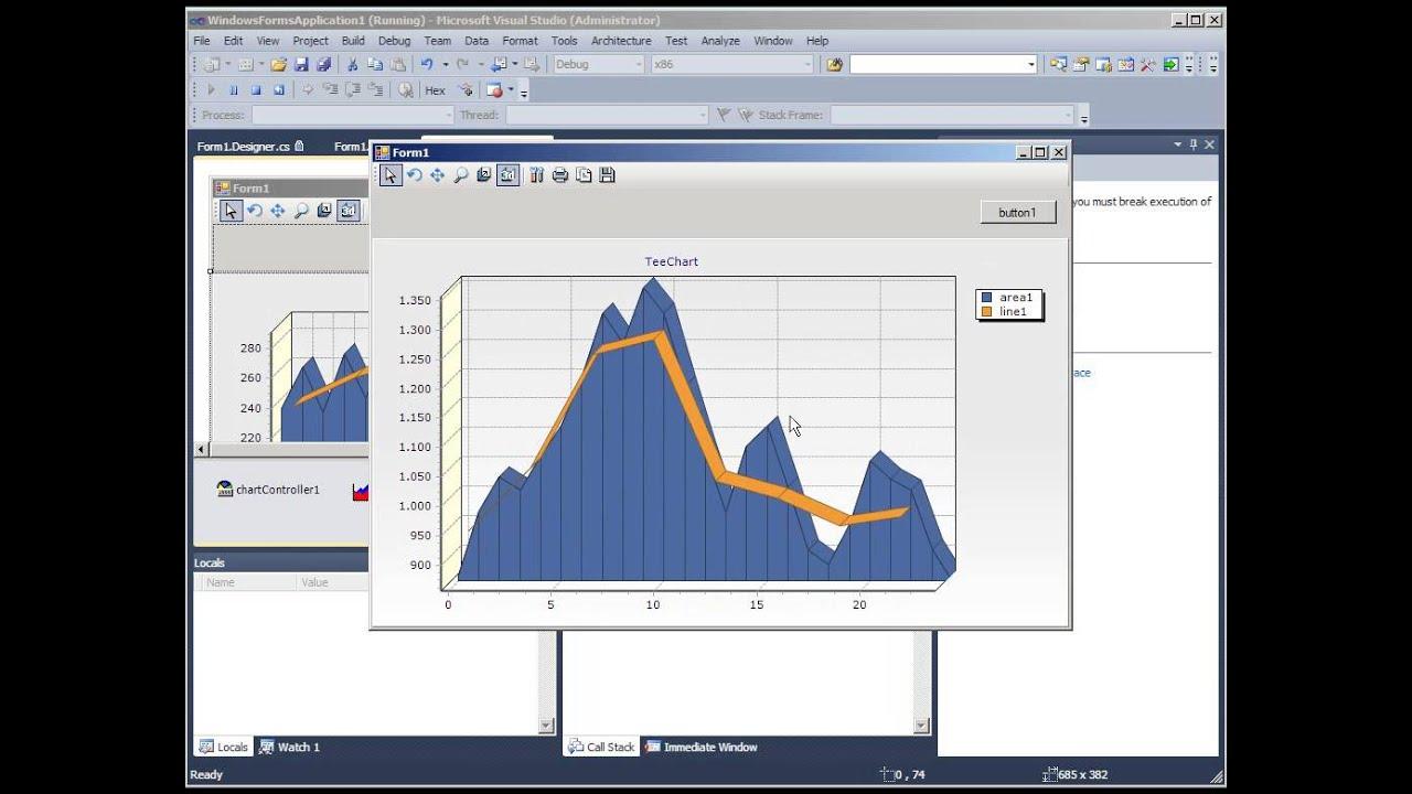 TeeChart for  NET Charting Developer Components
