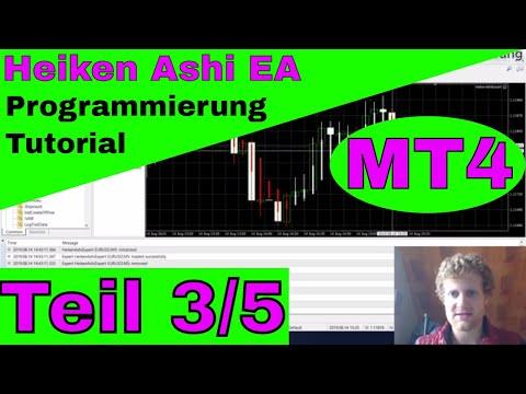 Heiken Ashi Expert Advisor im Meta Trader 4 Einsteiger Tutorial Teil 3