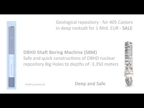 DBHD SBM nuclear repository HLW waste container disposal Ing Goebel BGE GmbH