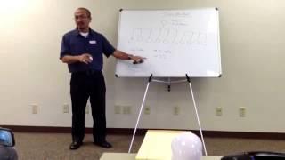 TelexFree презентация на английском языке