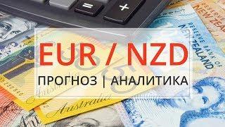 Прогноз курса валютной пары Евро и Новозеландский доллар EURNZD на рынке форекс