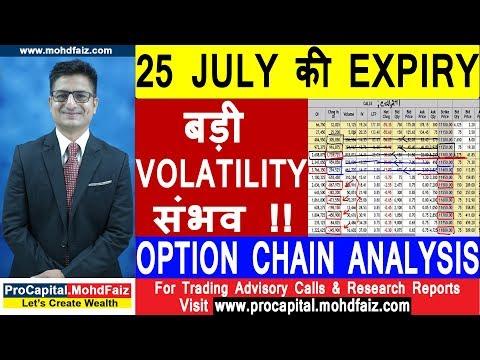 Implied Volatility Trading Strategies – Option Chain
