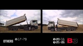 видео Что такое гидрофикация тягача?
