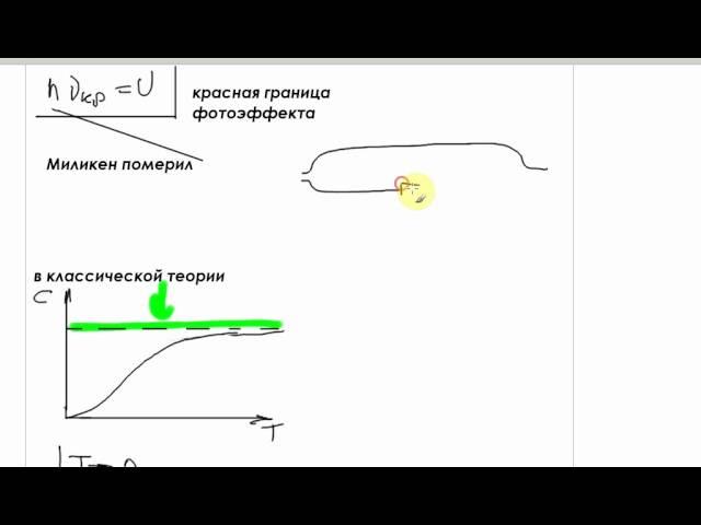 Квантовая механика. Лекция 3. Часть 1