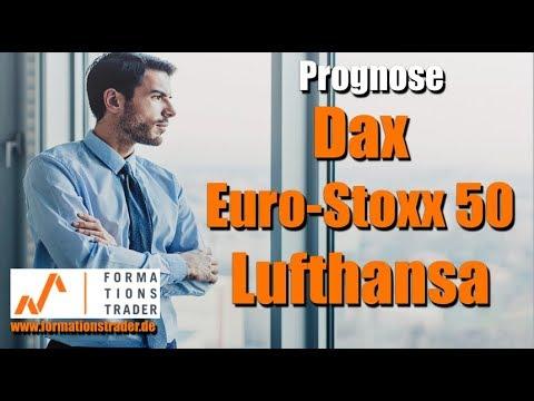 Prognose Dax, Euro-Stoxx 50, Lufthansa