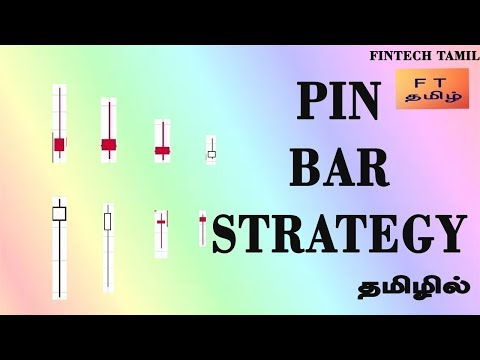How to Trade Pin-Bar Successfully ? | Pin Bar strategy | High Win Rate Strategy |