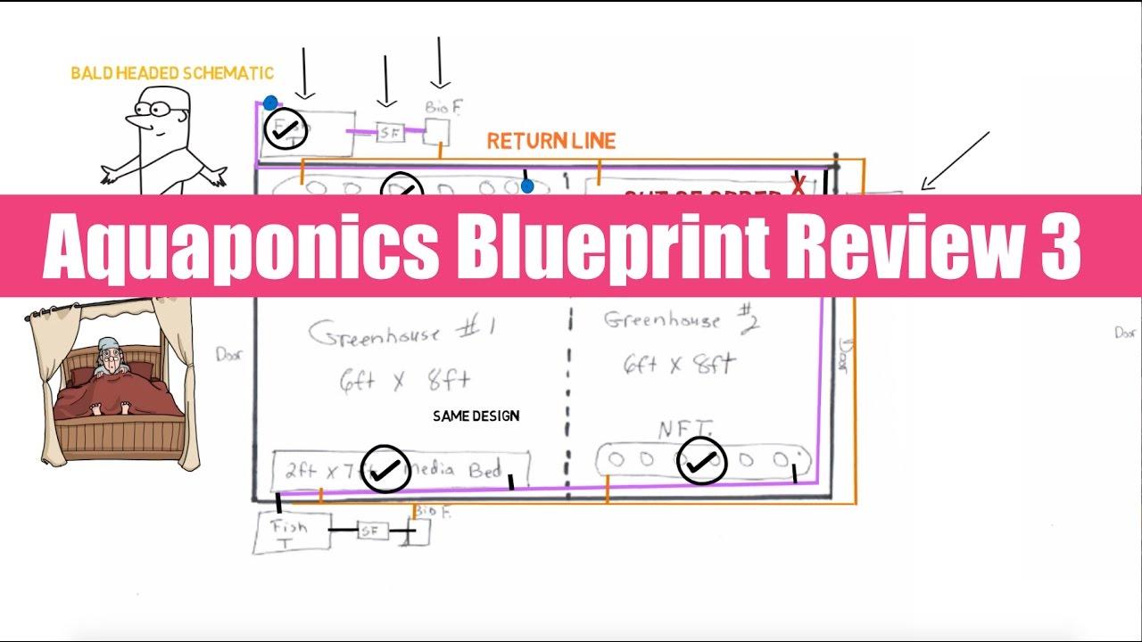 aquaponics blueprint review 3 ask the aquaponics god ep28 [ 1280 x 720 Pixel ]