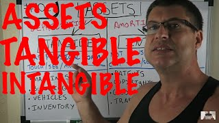 TANGIBLE & INTANGIBLE ASSETS / DEPRECIATION VS. AMORTIZATION / ACCOUNTING FOR BEGINNERS #101