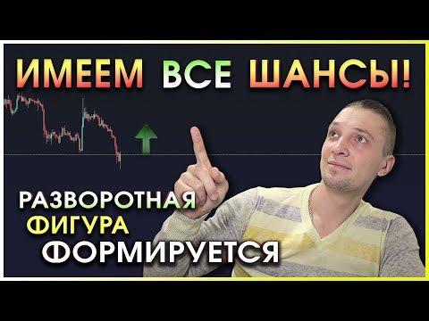 Прогноз криптовалюты BTCusd (btc), анализ цены биткоина, курс криптовалют и обзор Bitcoin Bch