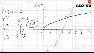 видео Алгебра 10 класс