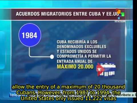Migratory agreements between the United States and Cuba