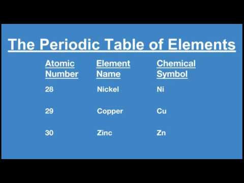 Periodic table of elements part 1 elements 1 60 youtube periodic table of elements part 1 elements 1 60 urtaz Choice Image