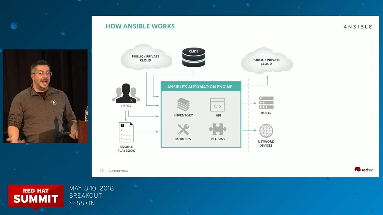 Ansible at Red Hat Summit 2018 – Code Partners