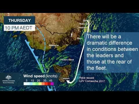 2018 Rolex Sydney to Hobart weather forecast