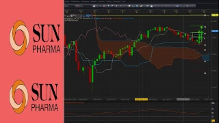 Trading France - Forex