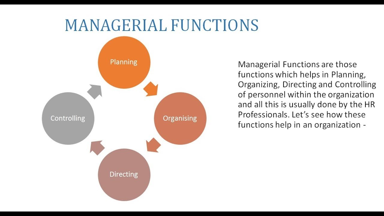 importance of organisational control and planning The organization must also invest in workforce planning technology that supports predictive supply analytics, bottom-up demand planning, employee- level action-planning, and summarization of gaps.