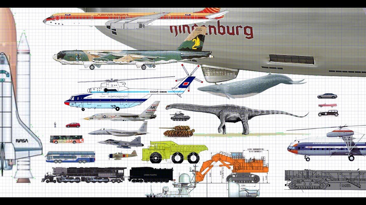 世界の乗り物大きさ比べ World biggest machines size Comparison Figure - YouTube