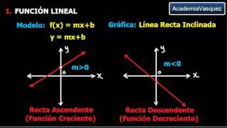 Funciones de uso frecuente (Parte 1): Función Lineal y Constante thumbnail
