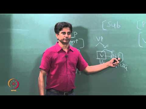 Mod-01 Lec-24 Categorial Selections, Selectional Restrictions on verbs