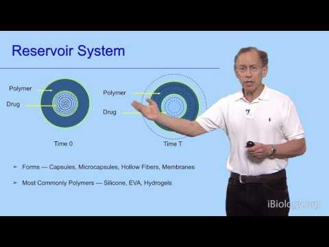 DDS Drug Delivery System
