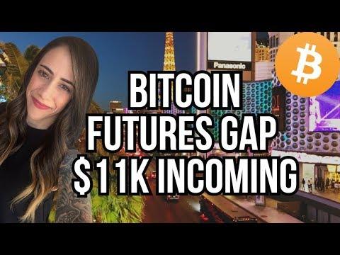 Bitcoin To $11K - CME Futures