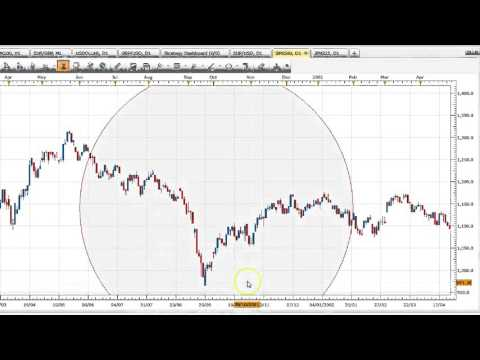 """FreeFX Special: """"Trading, Politics, and Natural Disasters"""""""