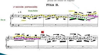 J.S. Bach. Clave bien temperado I. Fuga 2  El sujeto