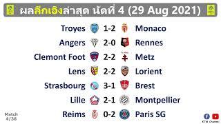 ผลบอลลีกเอิง นัดที่4 : ปารีสบุกสอยแร๊งส์ โมนาโกเฉือนทรัวส์ ลีลบล์ชนะได้สักที (30/8/21)
