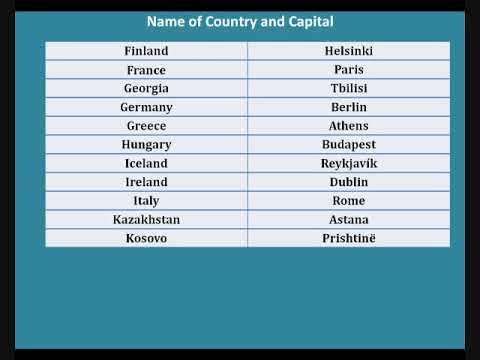 EUROPE Countries with their Capitals