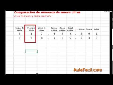 Comparación de números de nueve cifras/Números de 9 cifras