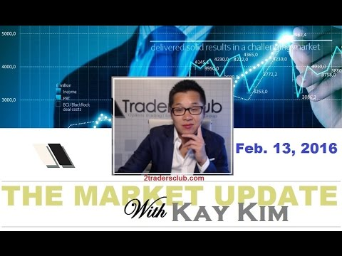 Why The Stocks Will Bounce - Bullish Divergence Analysis - Kay Kim