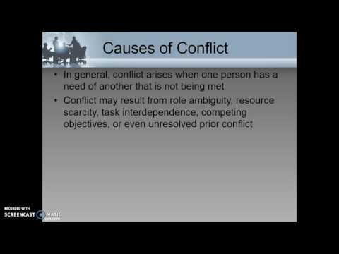 Lesson 21 - Stress and Conflict