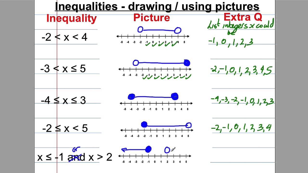 Inequality (mathematics)