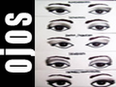 Aprende a maquillar la forma de tus ojos correctamente - Maneras de pintar los ojos ...