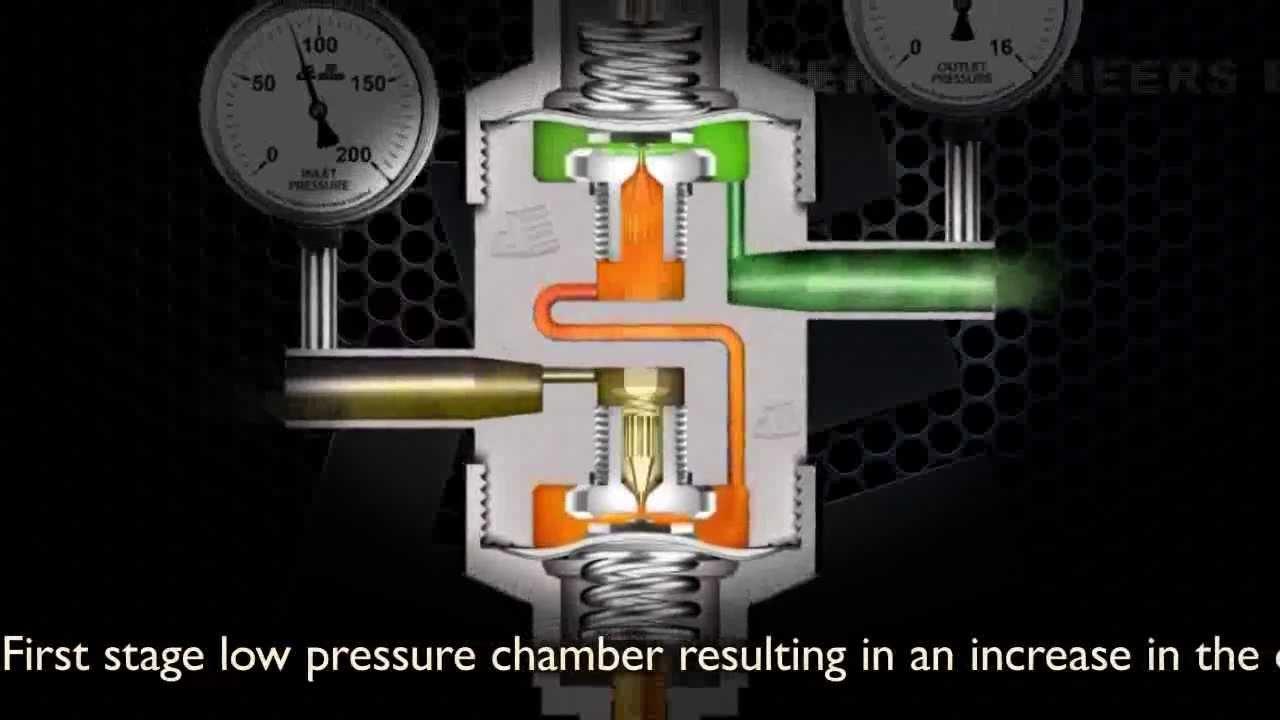 lpg regulator diagram [ 1280 x 720 Pixel ]
