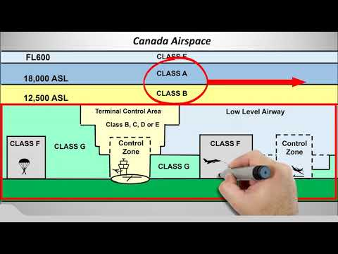 ADS-B with Diversity for Canada Airspace