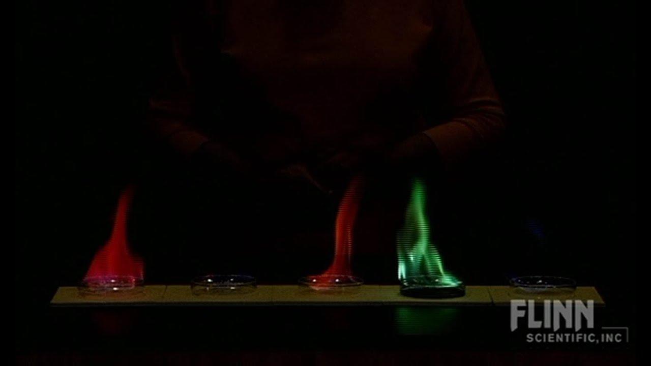 Methyl Alcohol Flame Test