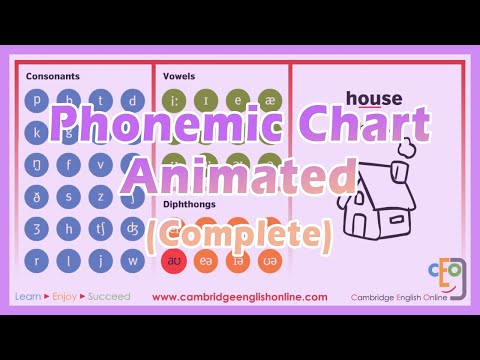 Phonemic Chart Animated (Complete)