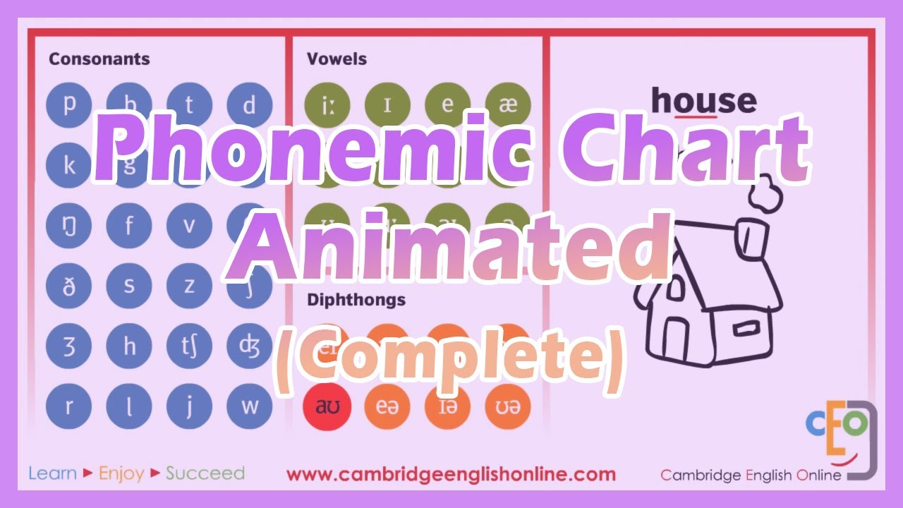 Phonemic Chart Animated Complete Youtube